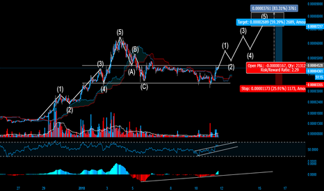 XLMBTC: What I expect from XLM based on TA (in FA can be much more)