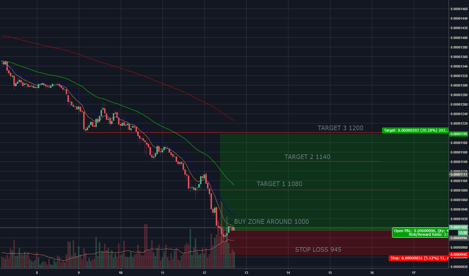 ADABTC: THIS IS WHAT I THINK