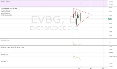 EVBG: pennant formation