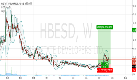 HBESD: good place to buy