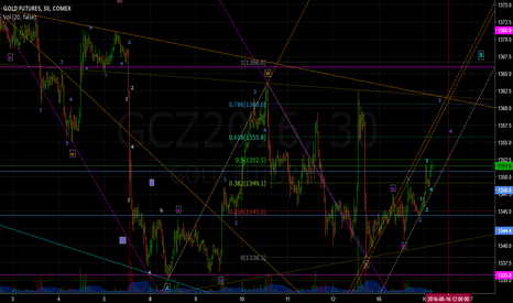 "GCZ2016: Correction to 1366.00(""B"" wave incomplete) Then Bearish for ""C"""