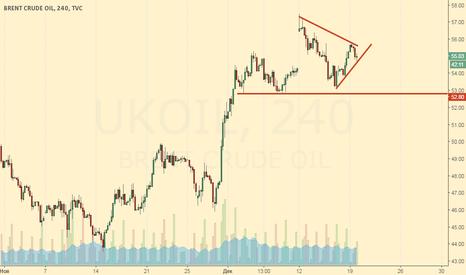 UKOIL: Нефть все еще хороша для покупок