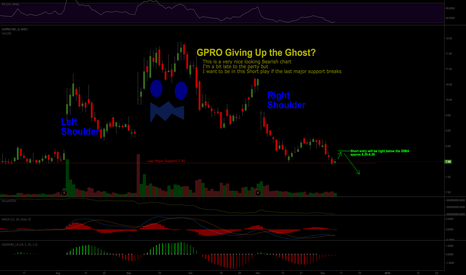GPRO: GPRO Giving Up the Ghost