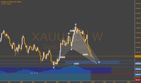 XAUUSD: Gold -  Buy Areas