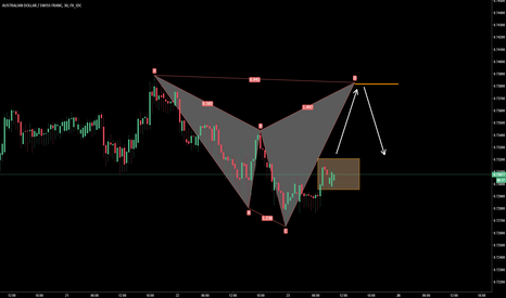 AUDCHF: AUDCHF Possible Short Opportunity