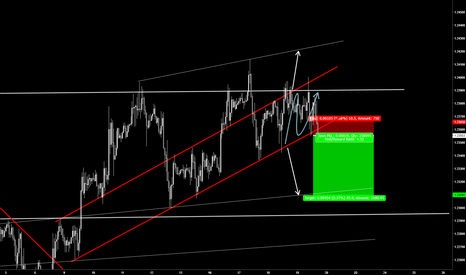 EURUSD: right there :)