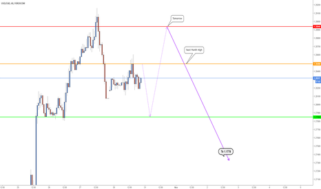 USDCAD: usdcad 30out2017