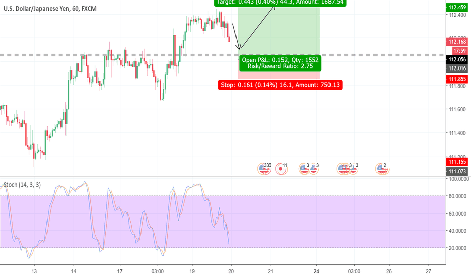 USDJPY: USD/JPY restest the support line then bounce up.