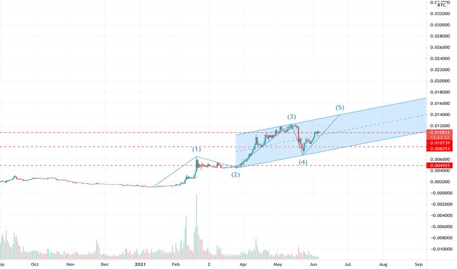 geriausias būdas įsigyti bitcoin jav tradingview btc xbt