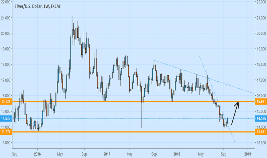 XAGUSD: U cannot stop.. dont test our imagination..