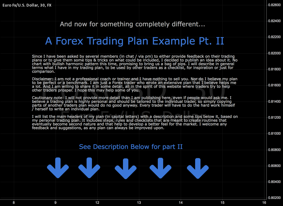 A Forex Trading Plan Example Pt. II