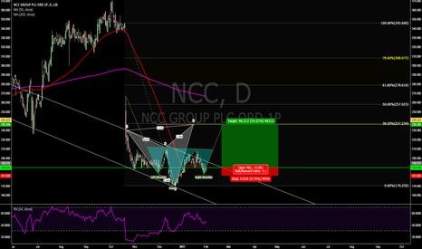 NCC: #NCC LONG