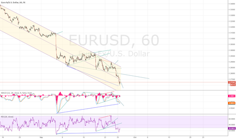 EURUSD: 1H version of the update on Daily chart