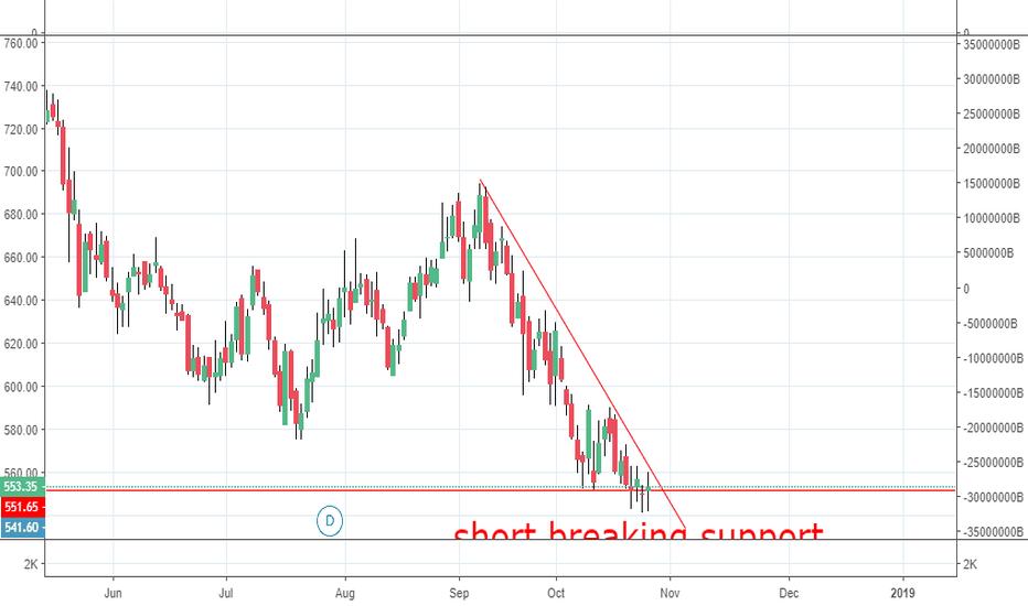 BHARATFORG: short breaking support