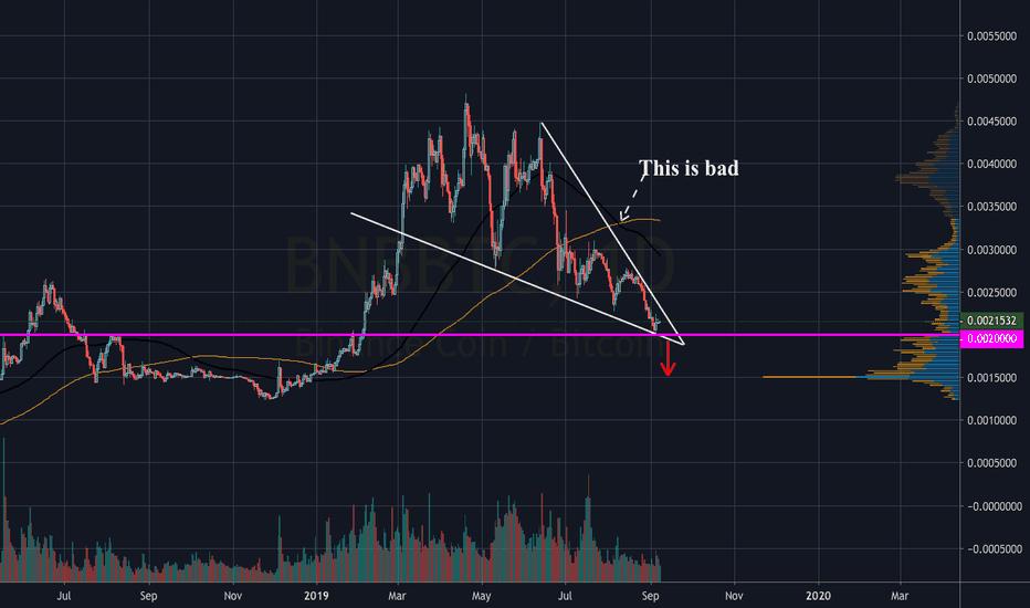 bnb btc tradingview)