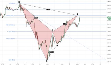SPX500USD: S&P chyba czas do dołu?