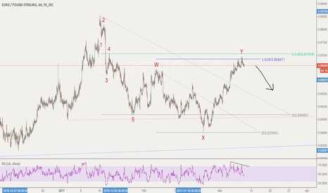 EURGBP: EURGBP -  correction finished, change of direction?