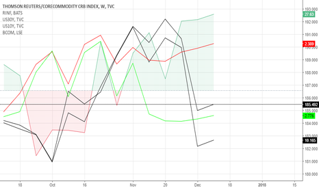 TRJEFFCRB: Commodity Yield