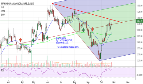 M_M: M & M - Symmetrical Triangle.