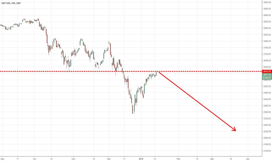 SPX: Target reached: Short sell at 2611. Huge personal bearish target
