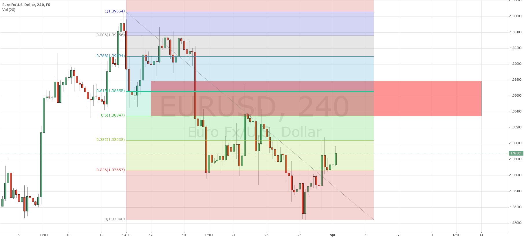 Pending Short EUR/USD in 1.383X to 1.387X Region