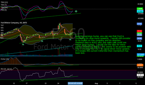 F: Ford Moving on up