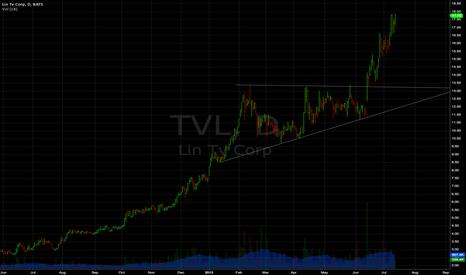 TVL: Run Lin Run
