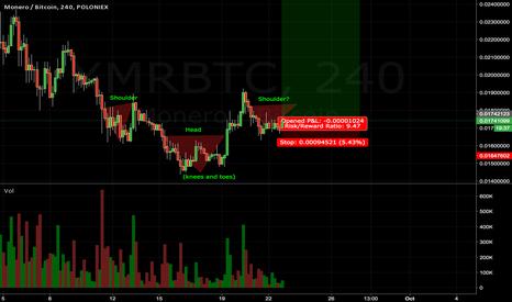 XMRBTC: XMRBTC Inverse Head and Shoulders