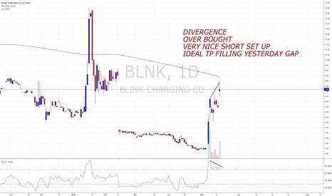 BLNK: BLNK nice short set up