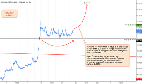 GBPUSD: GBP: Breakthrough small range.