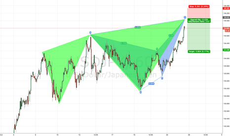 USDJPY: USDJPY bearish 3 drive to a top with Butterfly pattern