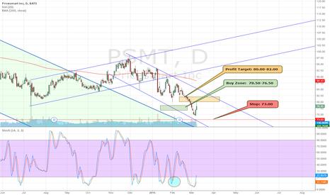 PSMT: $PSMT IS NOW $78.60. Price Target Hit. Great Hps Trade