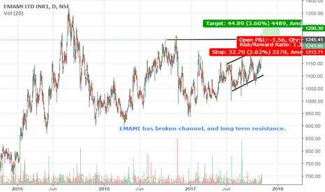 EMAMILTD: EMAMI long based on ascending channel and S/R