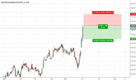 M_MFIN: Short M&M Finance