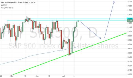 SPX500: S&P500 Short & Long Possibility