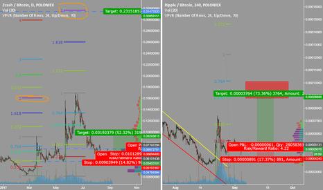 ZECBTC: #xrp #zec Lets take a look at both