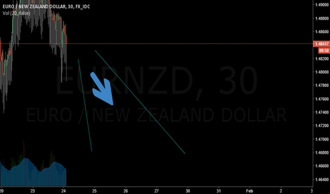 EURNZD: EURNZD will descend forecast