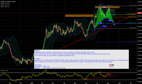 XAUUSD: Eyes on the direction of XAU/USD