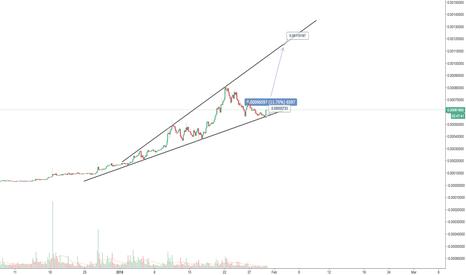 VENBTC: VENBTC possible growth