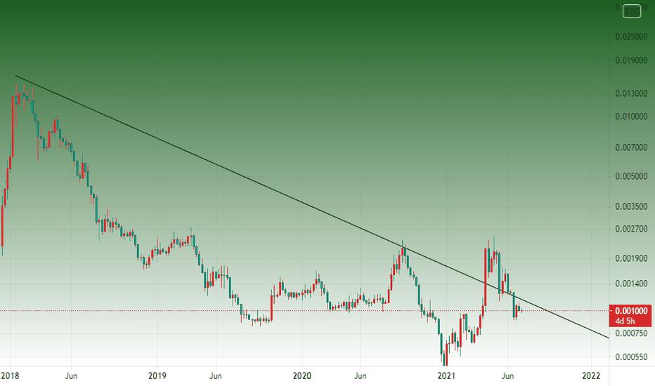 tradingview neo btc)