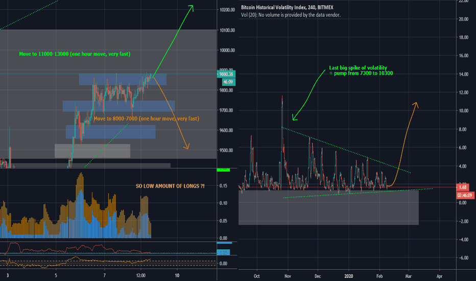 btc markets bpay vėlavimas)