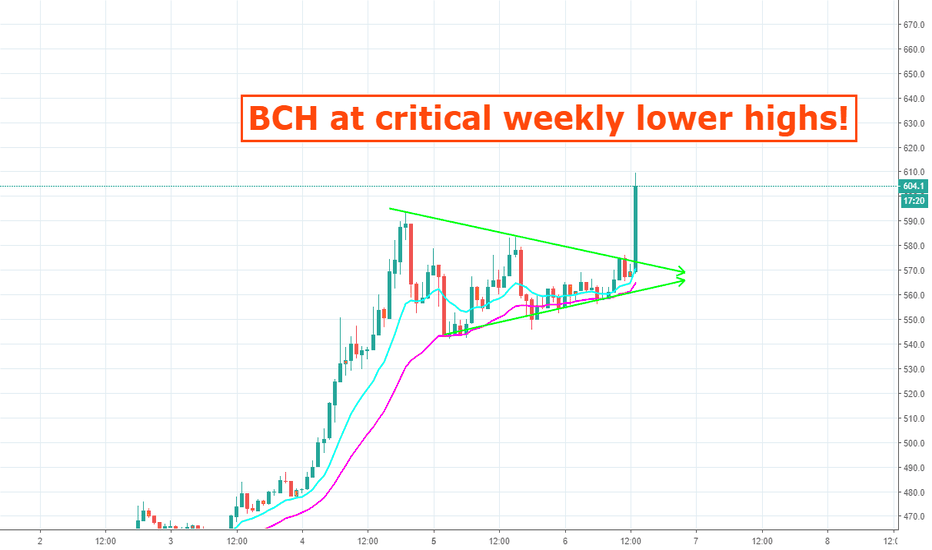 BCHUSD: BCH At Critical Weekly Lower Highs at 600!