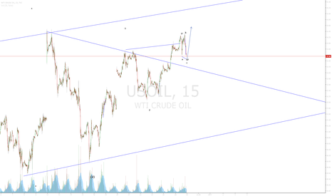 USOIL: Completion of ABC