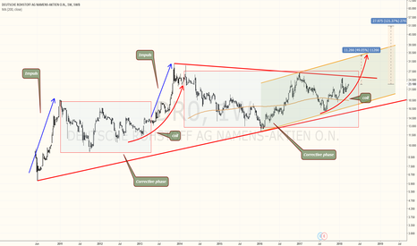 DR0: A german smallcap is about to breakout