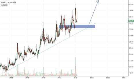 SJVN: SJVN slow and steady wins the race
