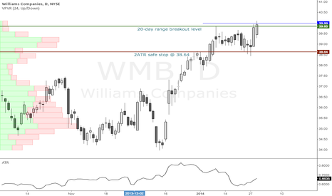 WMB: $WMB Williams Company long breakout daily
