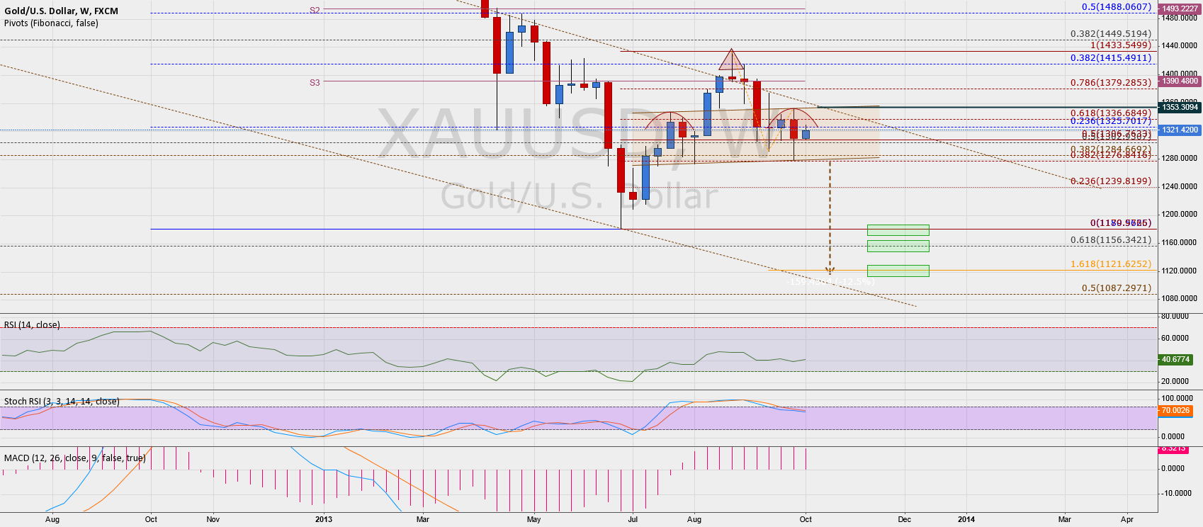 Gold with H&S on W as well