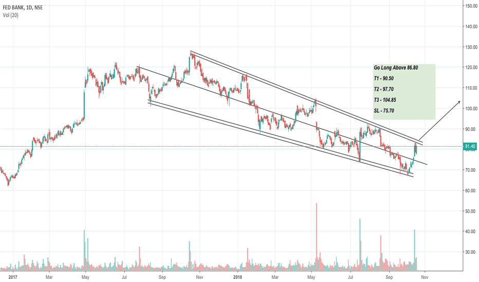 FEDERALBNK: Federal Bank - Looking good for an century