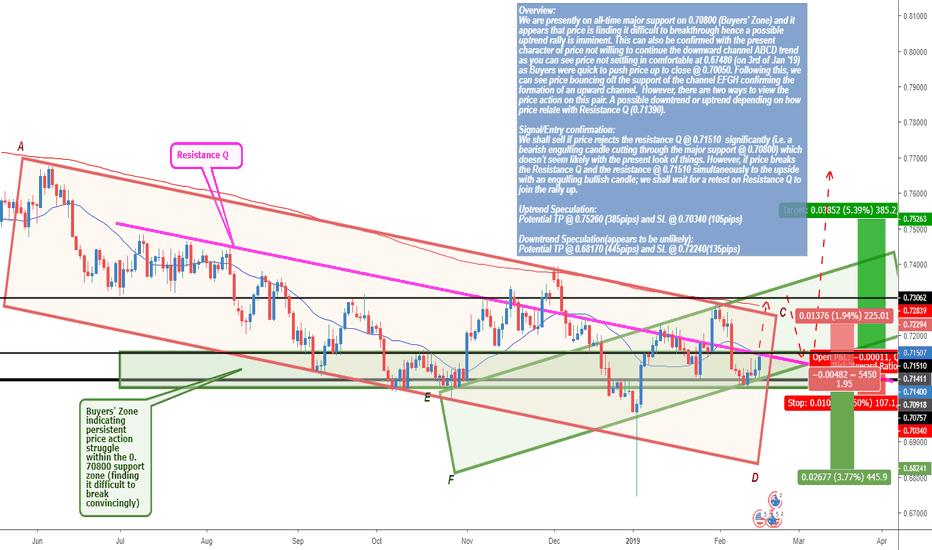 AUDUSD: AUDUSD(DAILY): POSSIBLE UPTREND MOMENTUM