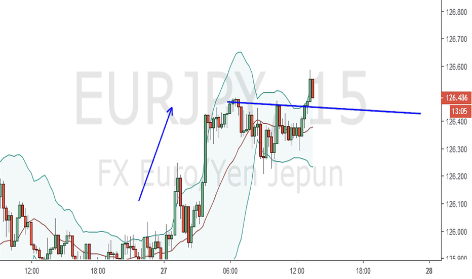 EURJPY: EJ break BB